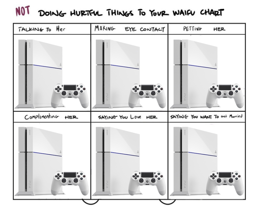Not Doing Hurtful Things To Your PS4